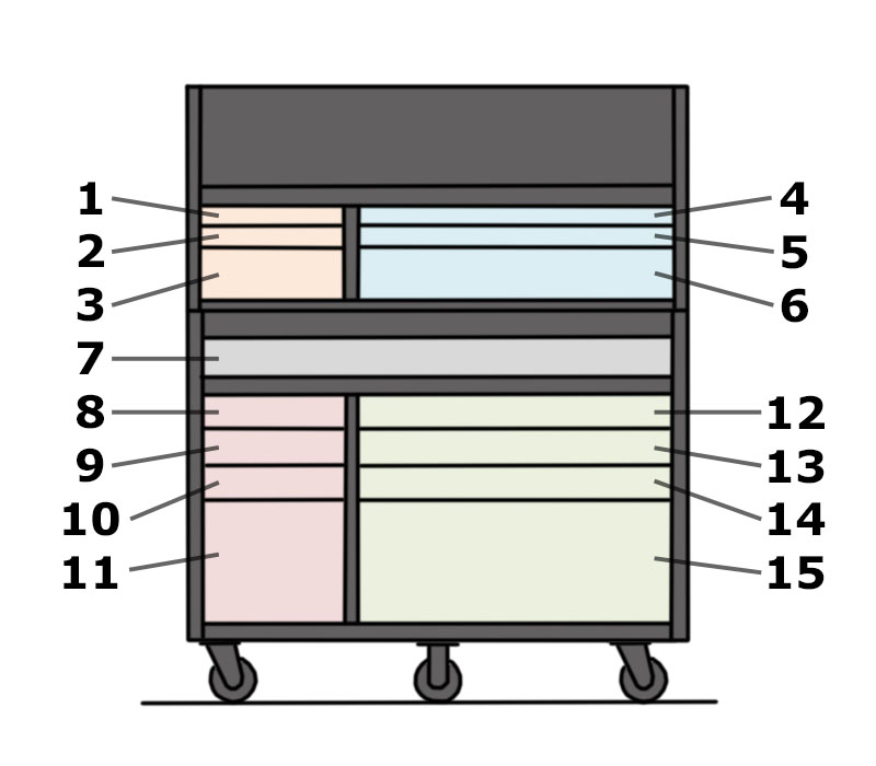 drawer layout for Husky 52-inch toolbox